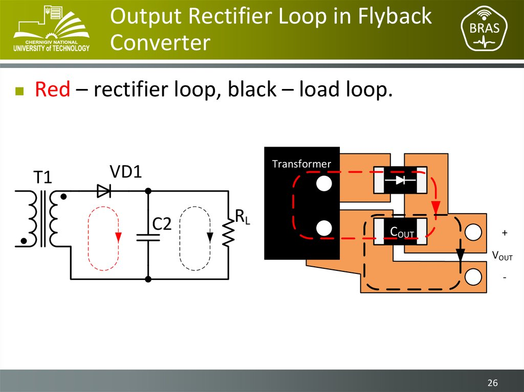 Output Rectifier Loop in Flyback Converter