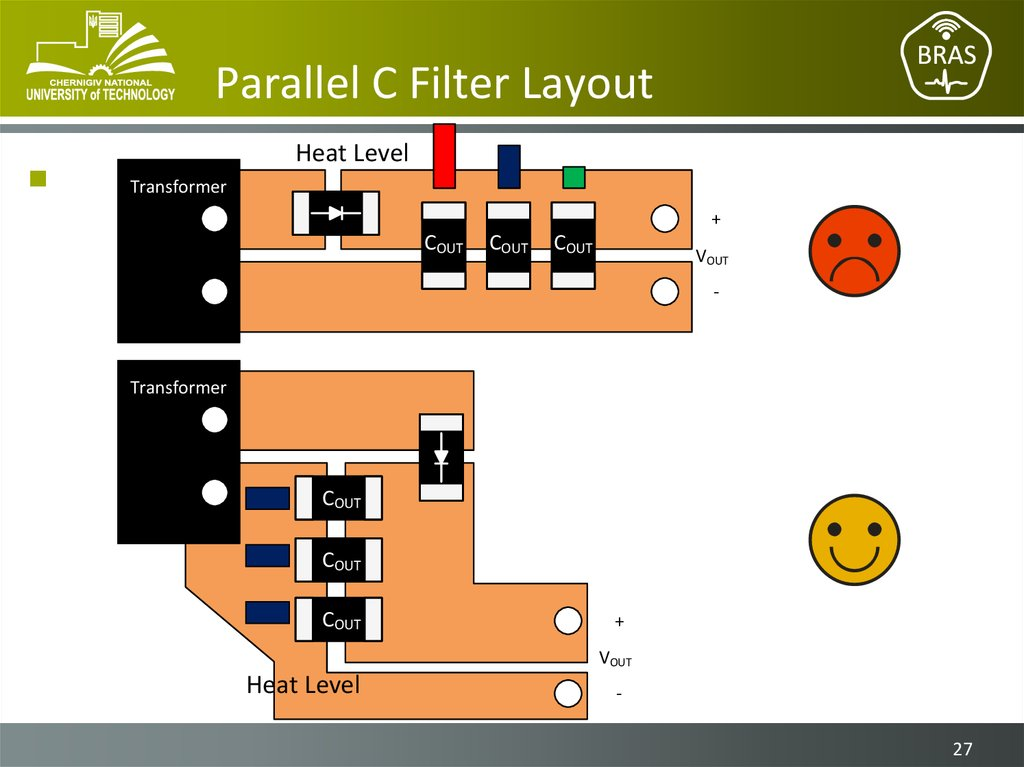 Parallel C Filter Layout