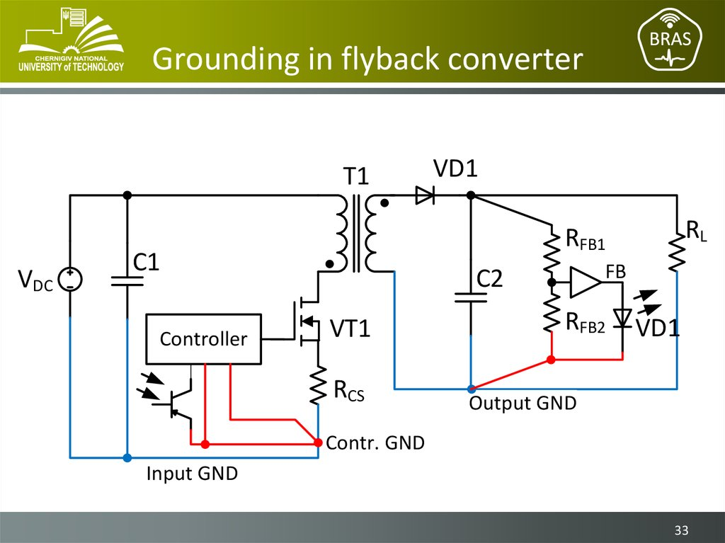 Grounding in flyback converter
