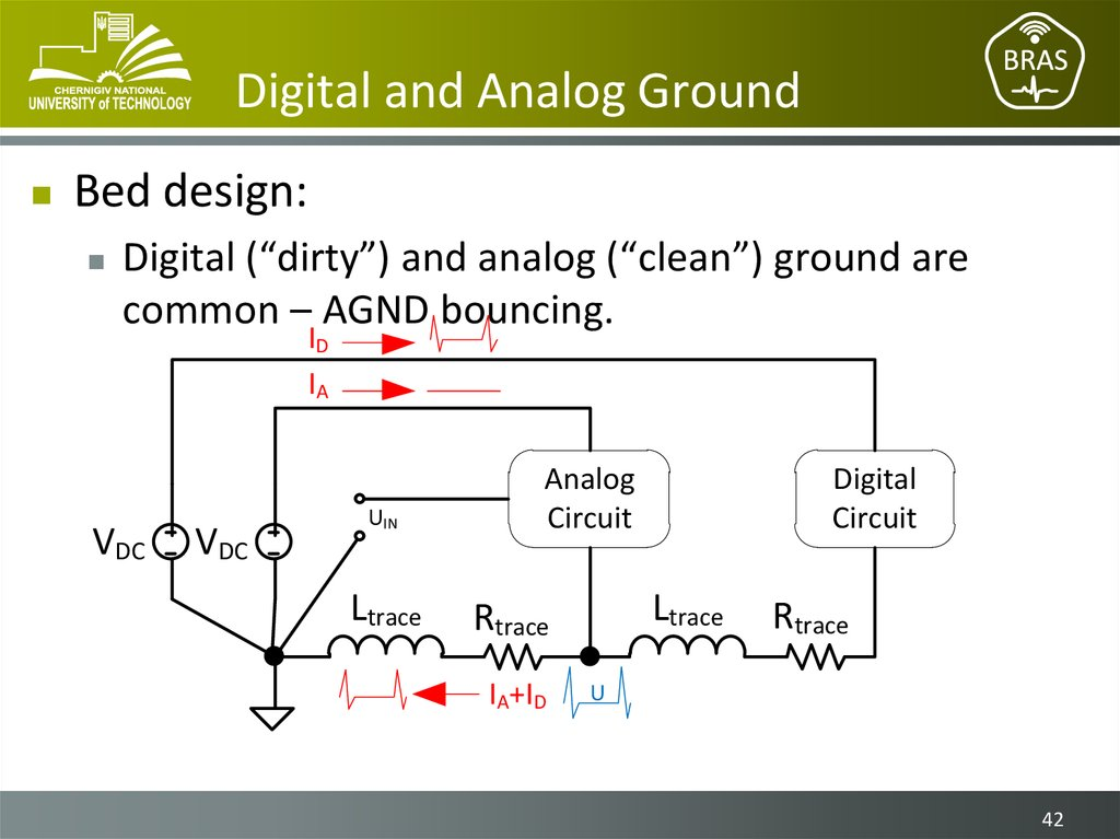 Digital and Analog Ground