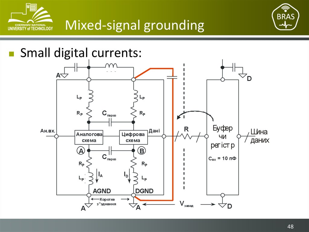 Mixed-signal grounding