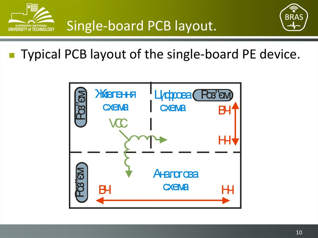 Single-board PCB layout.