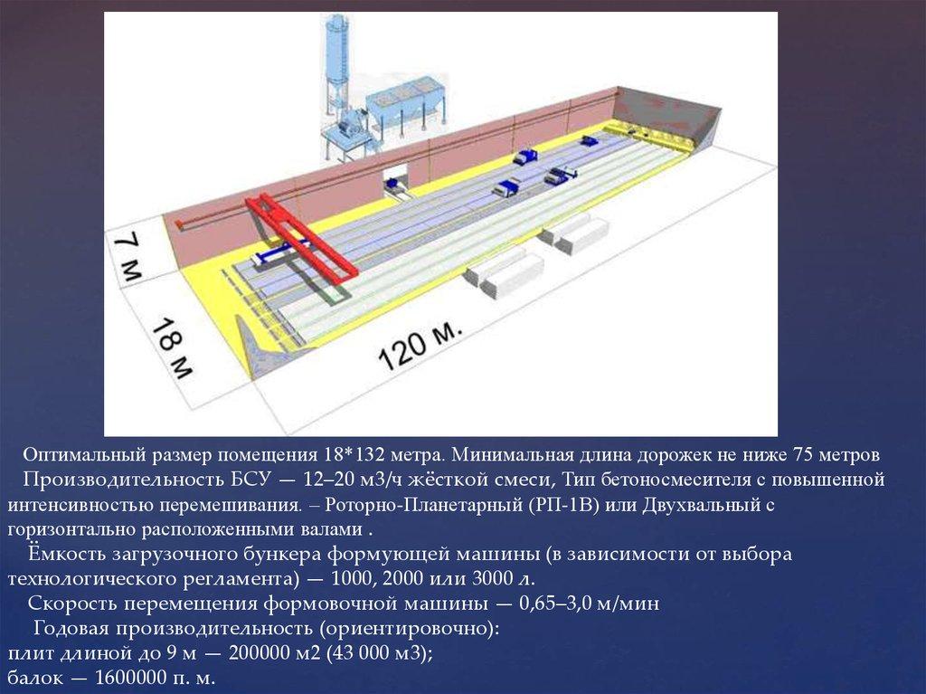 Экструзия бетона сатори бетон