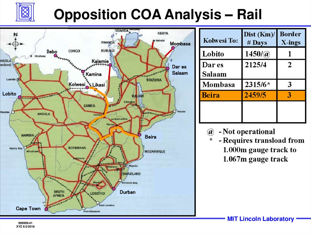 Opposition COA Analysis – Rail