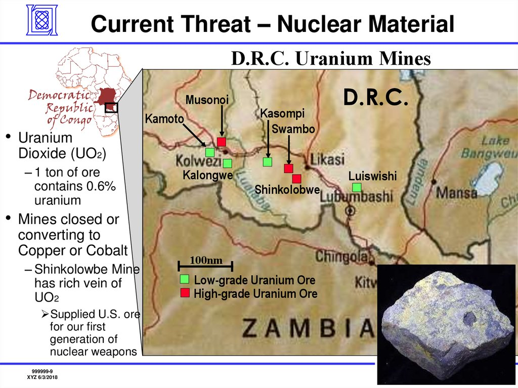 Current Threat – Nuclear Material