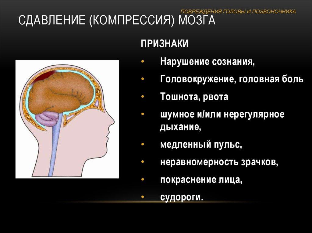 Ушиб мягких тканей головы сотрясение головного мозга
