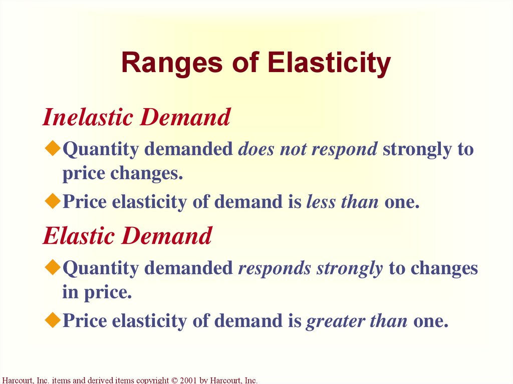 Elasticity And Its Application Online Presentation