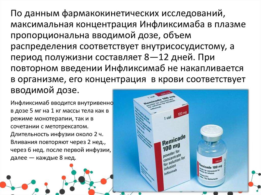 Антицитокиновая терапия псориаза. Кожные болезни