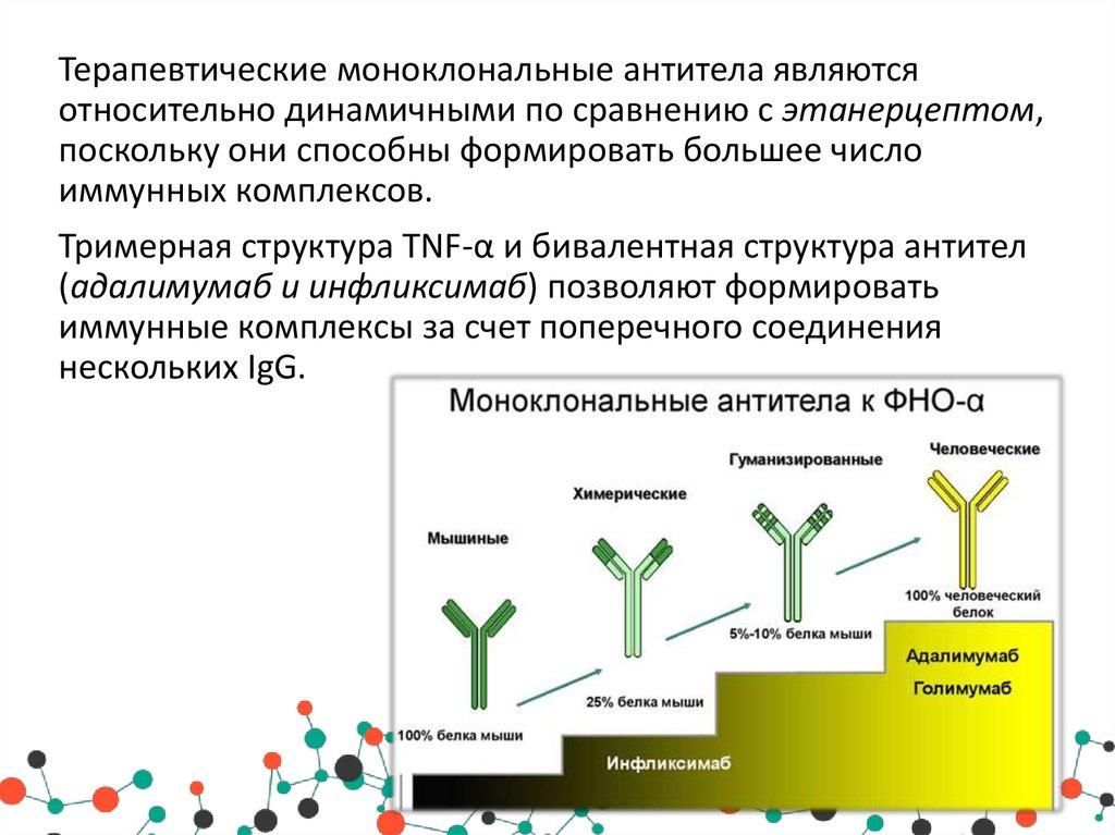 Биологические препараты при псориазе отзывы