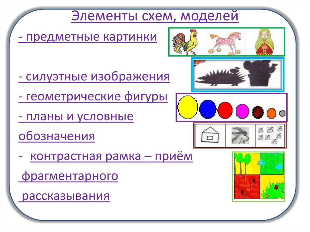 Использование схем моделей в работе с дошкольниками работа для 18 лет девушки
