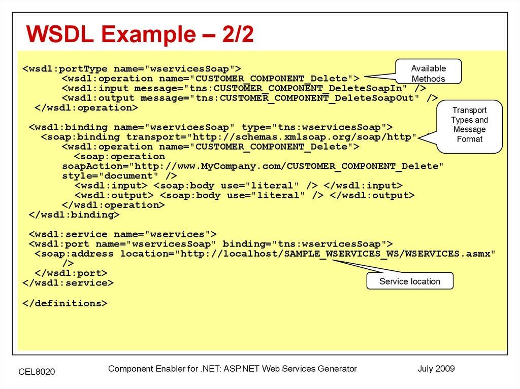 Component Enabler for  NET - презентация онлайн