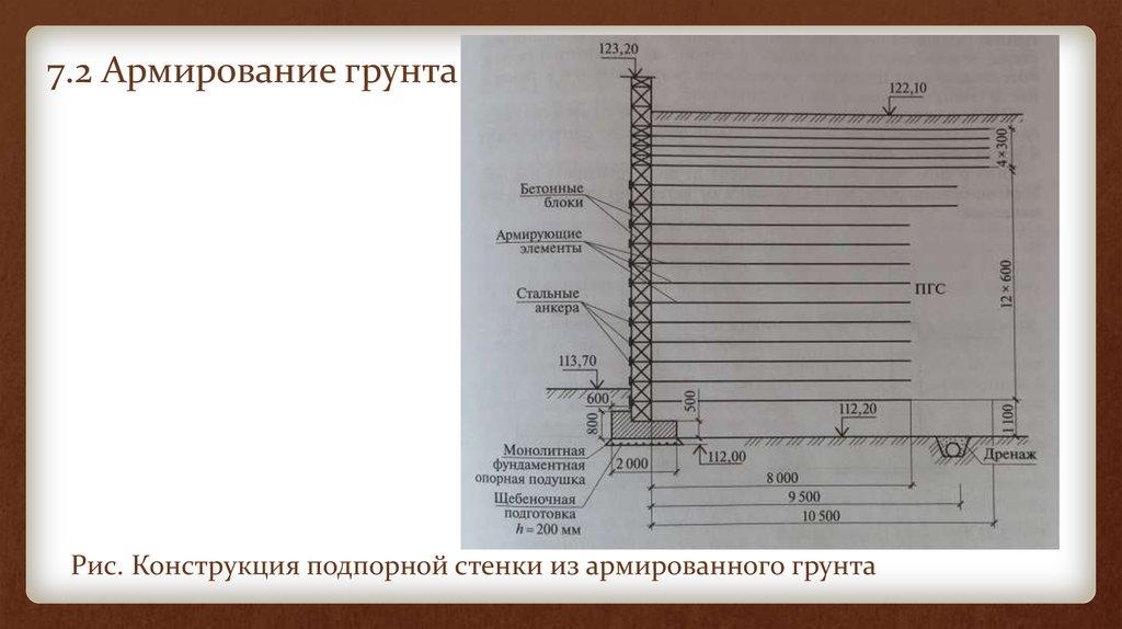 Новгороде н в кровельных стоимость материалов