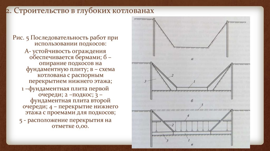 Гранта потолок шумоизоляция