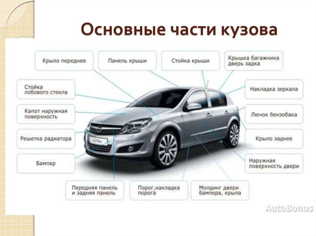 Описание машины с картинками