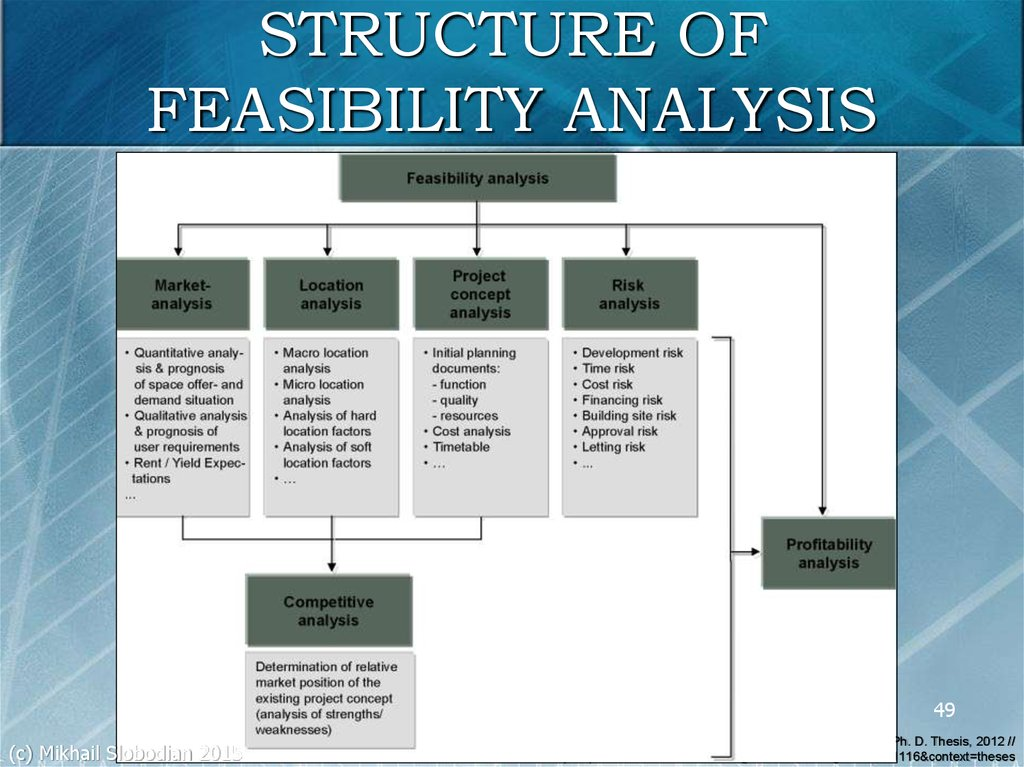 STRUCTURE OF FEASIBILITY ANALYSIS