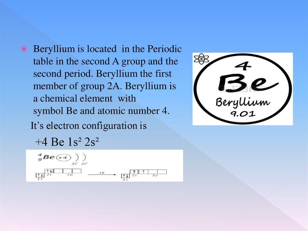 Beryllium Online Presentation