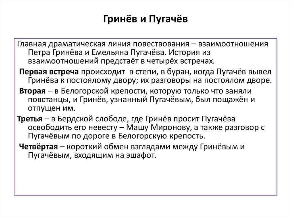 Гринёв и пугачёв взаимоотношения сочинение на тему 12