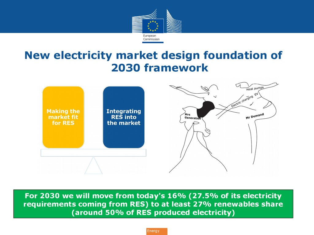 New electricity market design foundation of 2030 framework