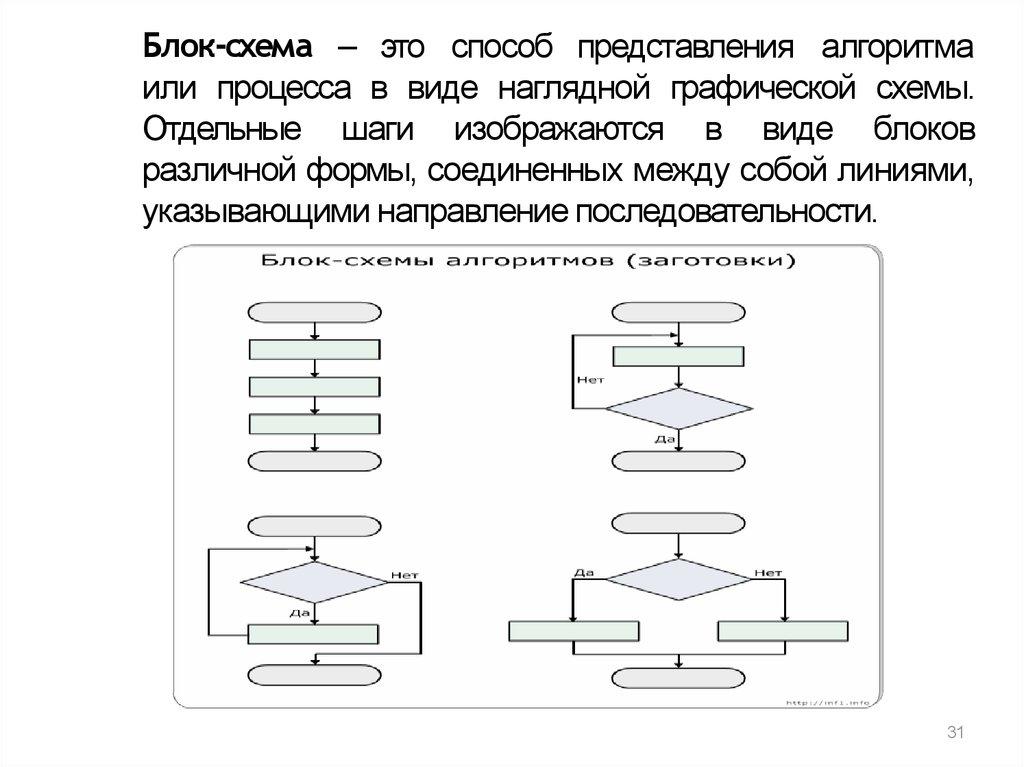 работа для врача педиатра в санаториях в москве