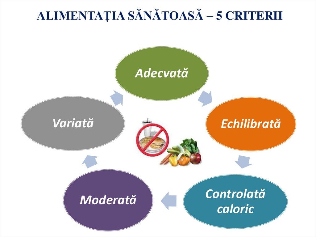 recomandari de dieta in diabetul zaharat