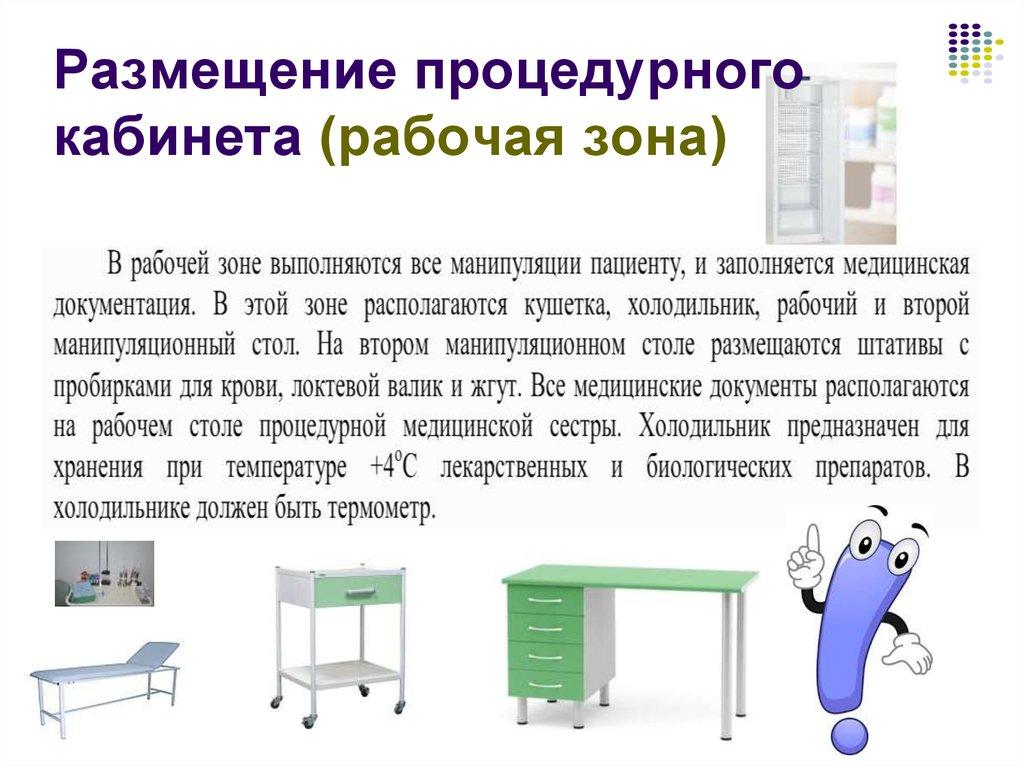 Оснащение процедурного кабинета в картинках
