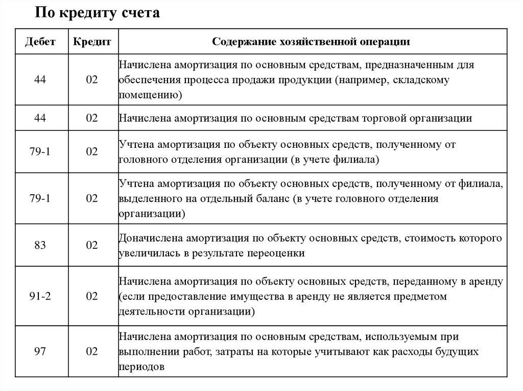 Конституция рф последняя редакция
