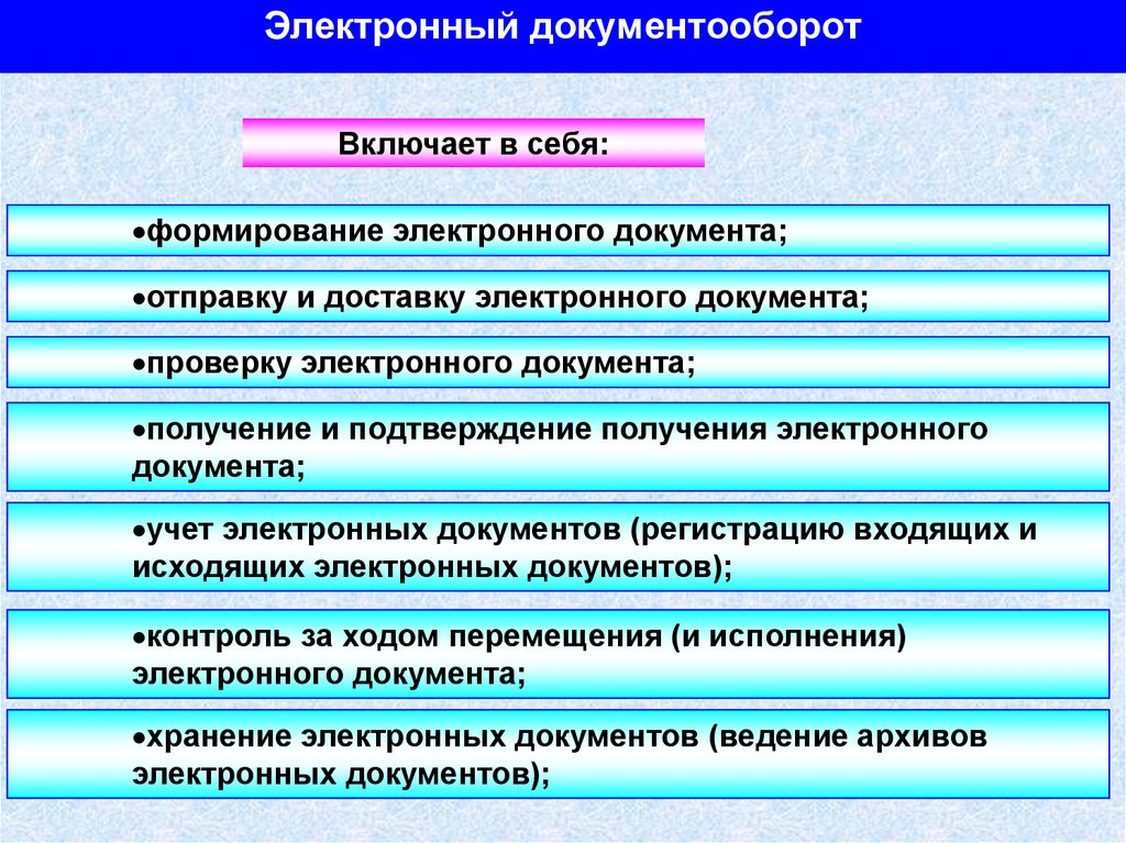 Аукционе электронный документооборот на