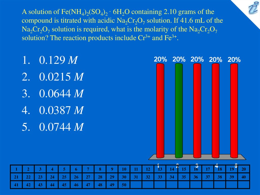 Chemistry quiz - online presentation