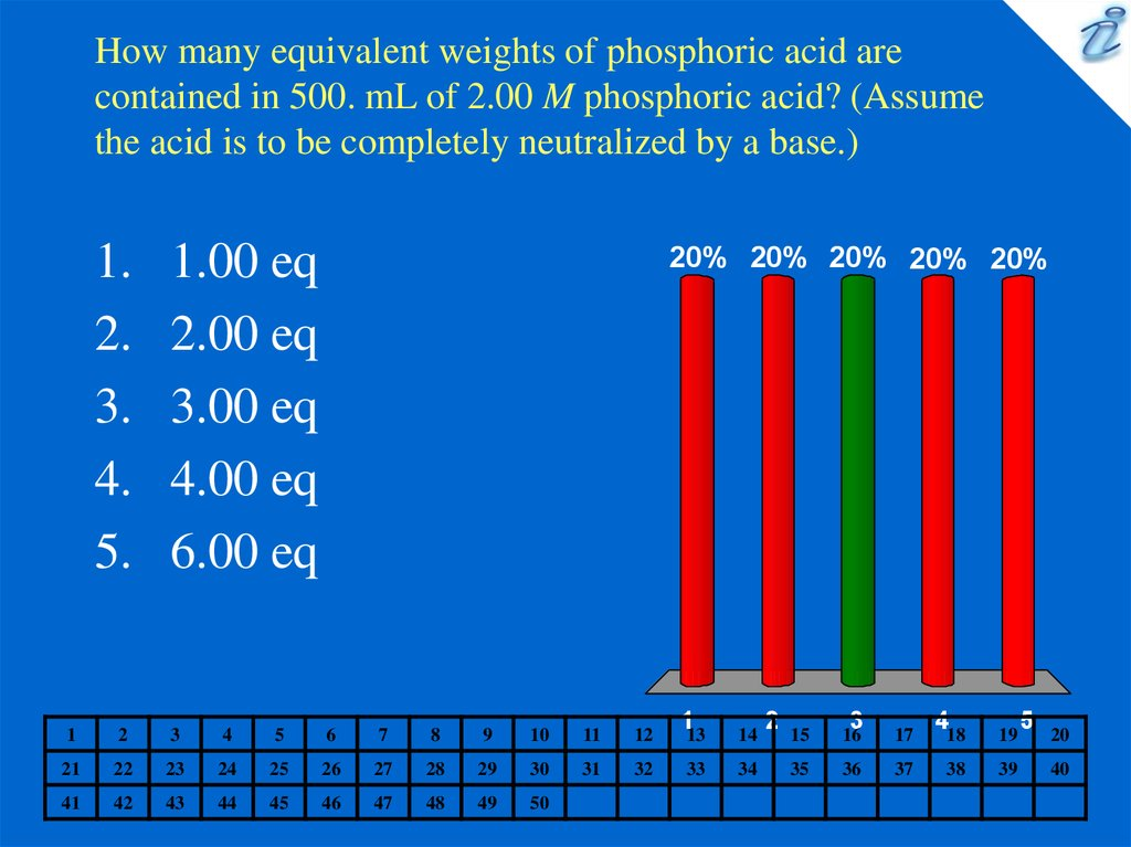 acid and complete neutralization ml Neutralization reactions are one type of chemical reaction complete and net ionic reactions for neutralization is the reaction of an acid and.