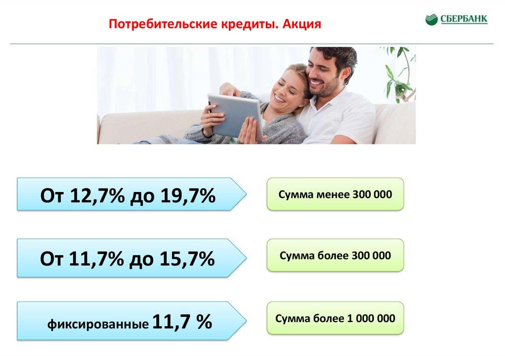 зарегистрироваться в убрир банк онлайн