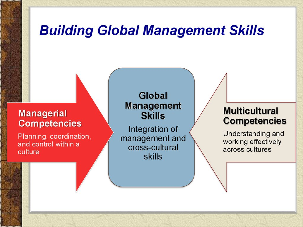 Building Global Management Skills