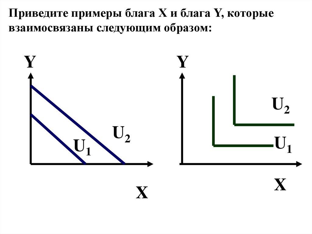Hilbert Space Methods in Partial