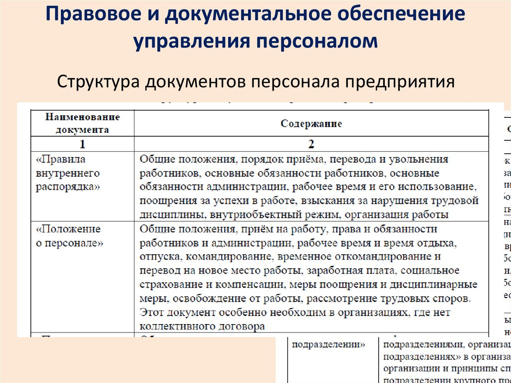 документационное обеспечение управленческого персонала шпаргалка