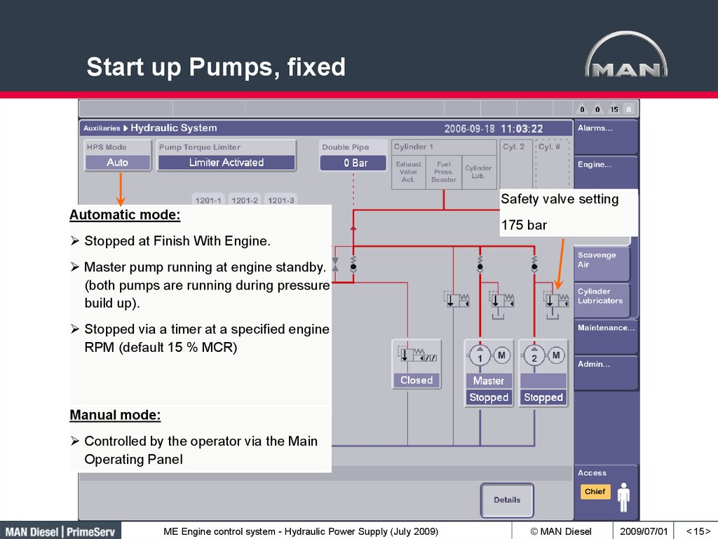 Start up Pumps, fixed