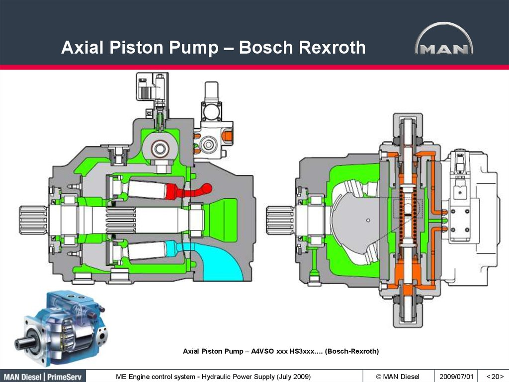 Axial Piston Pump – Bosch Rexroth