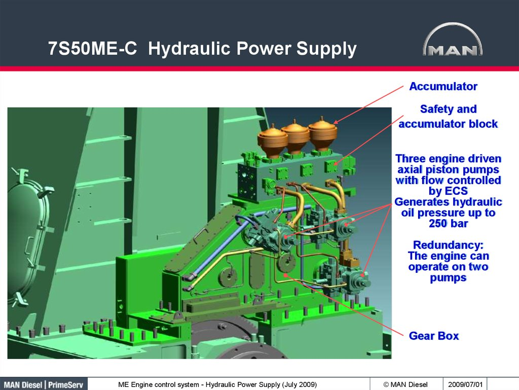 7S50ME-C Hydraulic Power Supply