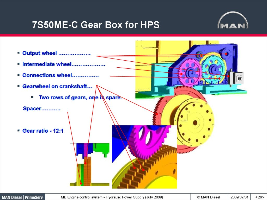 7S50ME-C Gear Box for HPS