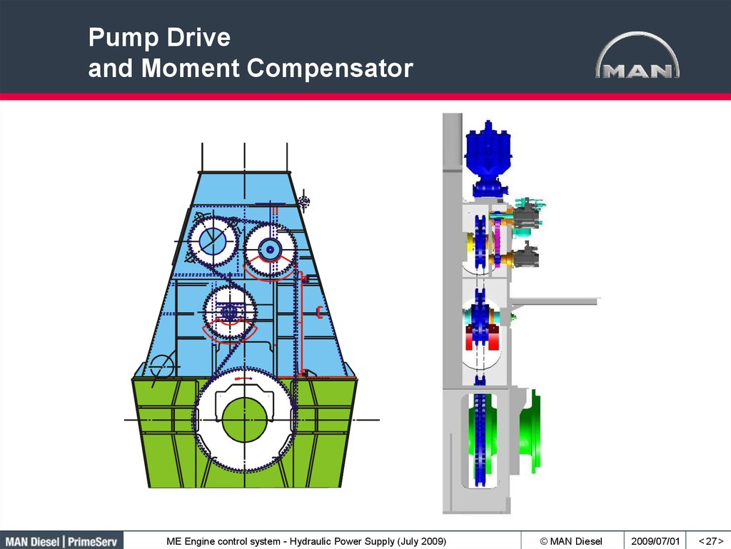 Pump Drive and Moment Compensator