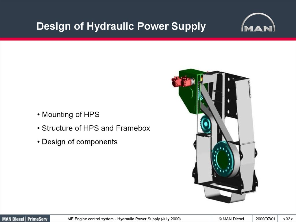 Access to Hydraulic Power Supply