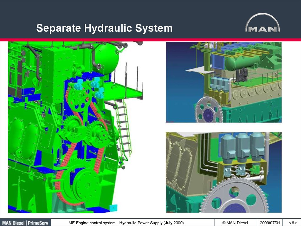Separate Hydraulic System