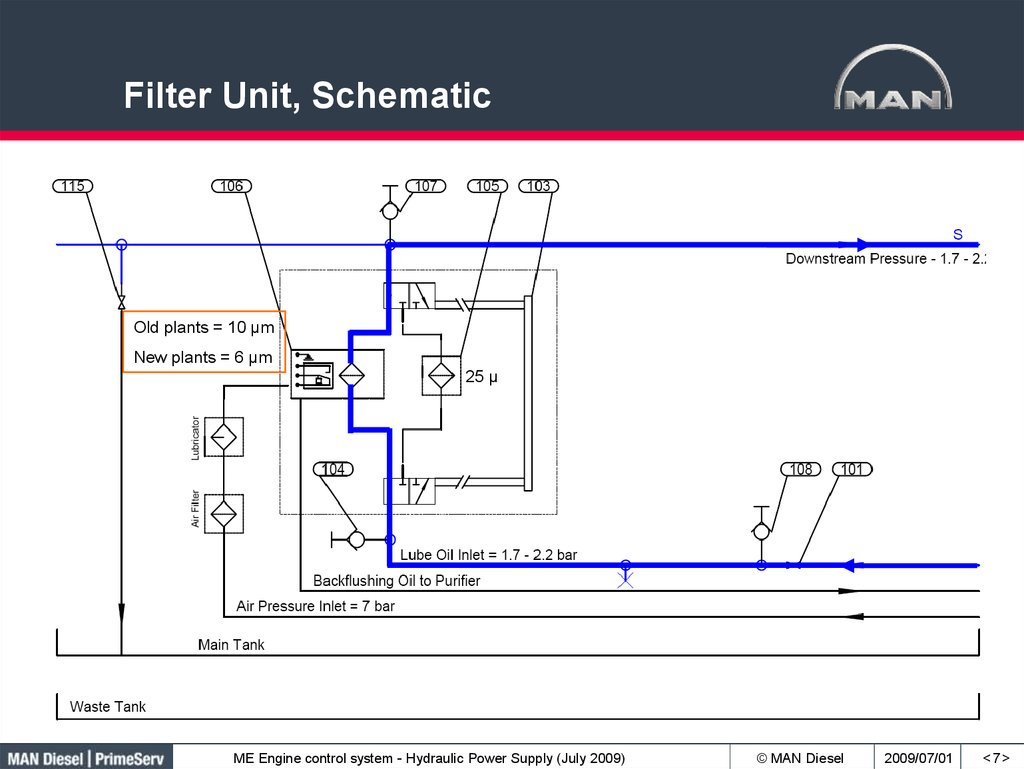 Filter Unit, Schematic