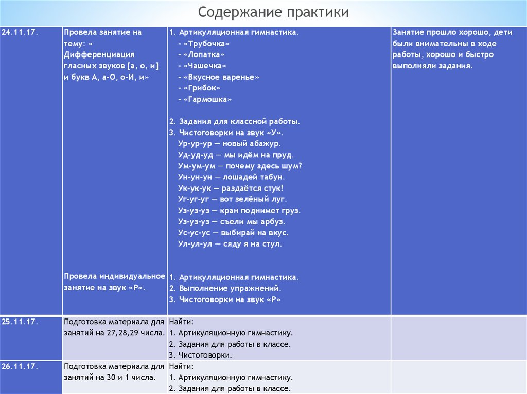 Отчет по практике Компетенции в сфере практических умений  10