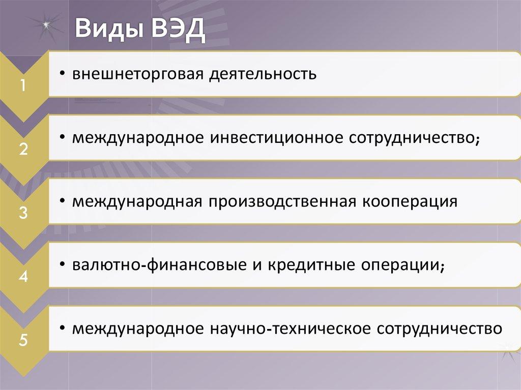 фирмы деятельности содержание..шпаргалка и анализ внешнеэкономической порядок