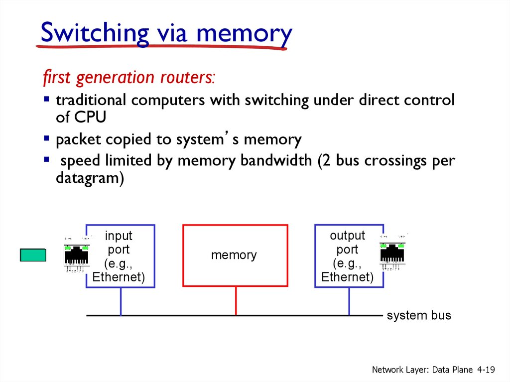 Switching via memory