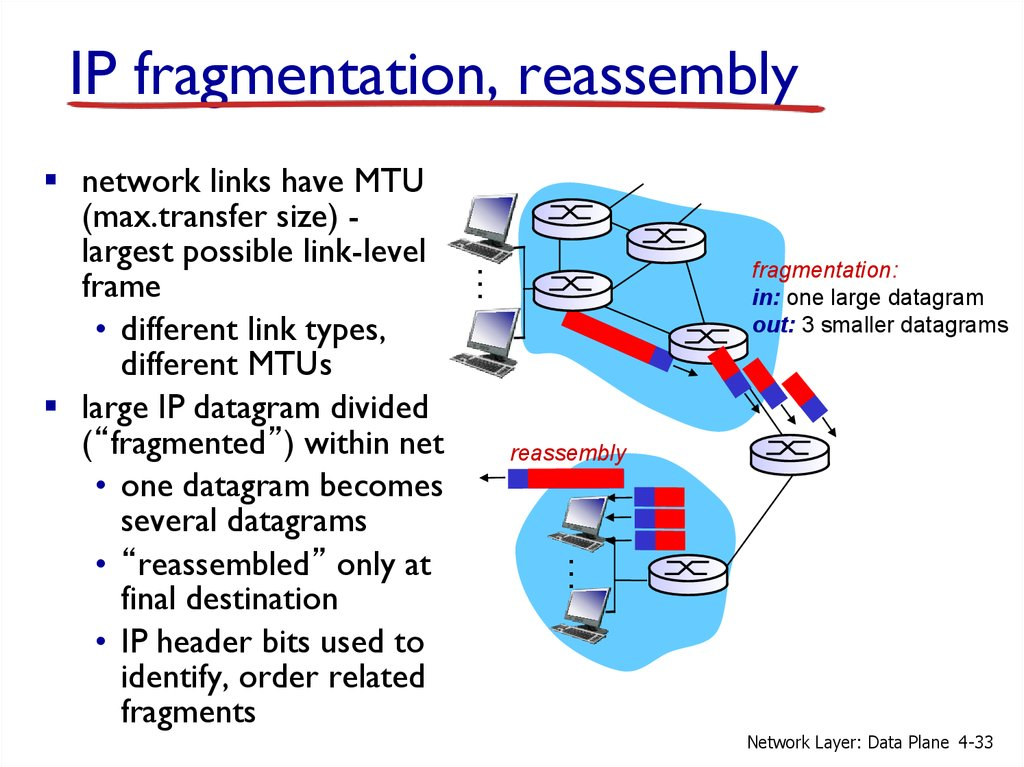 IP fragmentation, reassembly