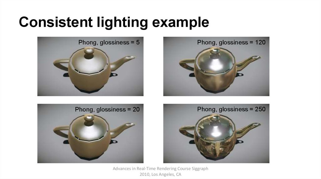 Consistent lighting example