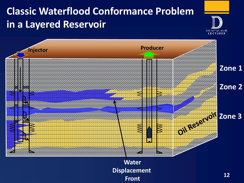Waterflood Design And Operational Best Practices Online