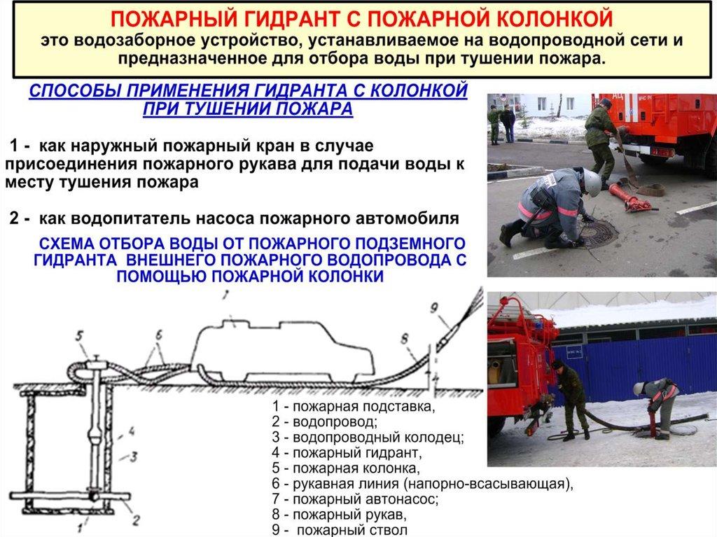 Видео установка пожарной колонки — pic 6