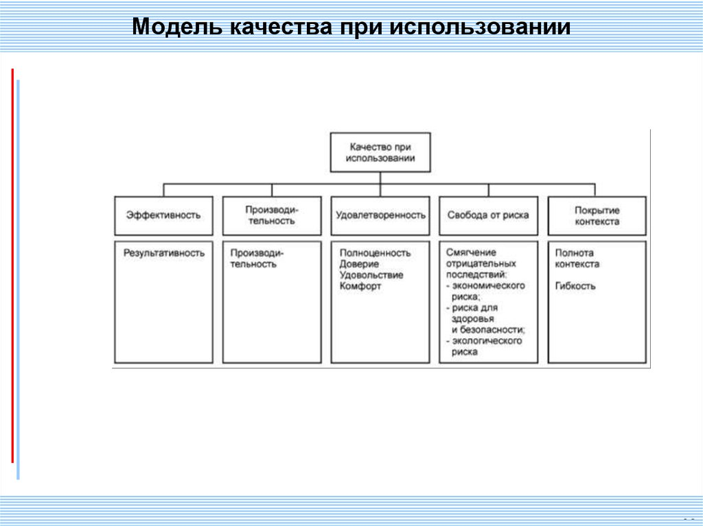 Качества при работе моделью в социальная работа девушка модель россии