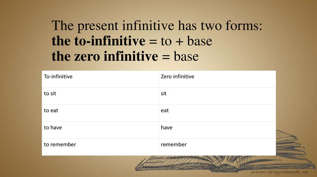 The present infinitive has two forms: the to-infinitive = to + base the zero infinitive = base